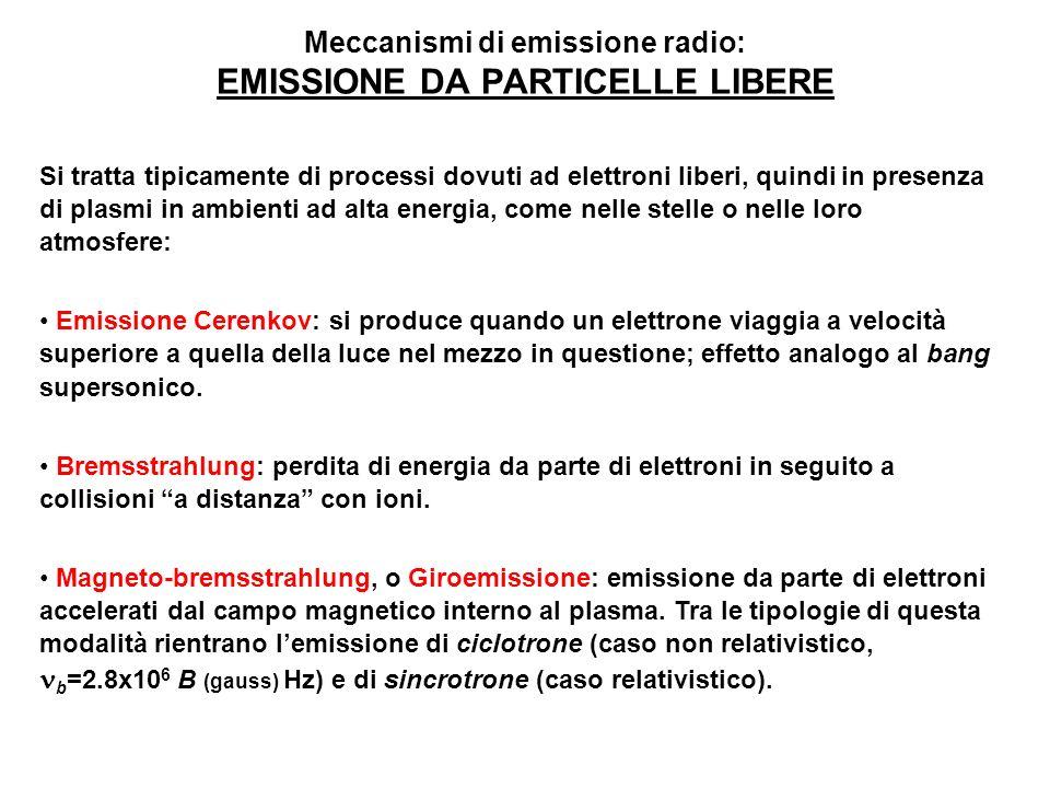 Meccanismi di emissione radio: EMISSIONE DA PARTICELLE LIBERE