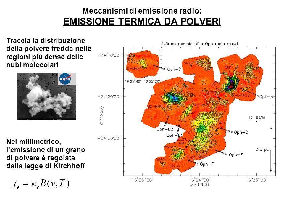 Meccanismi di emissione radio: EMISSIONE TERMICA DA POLVERI