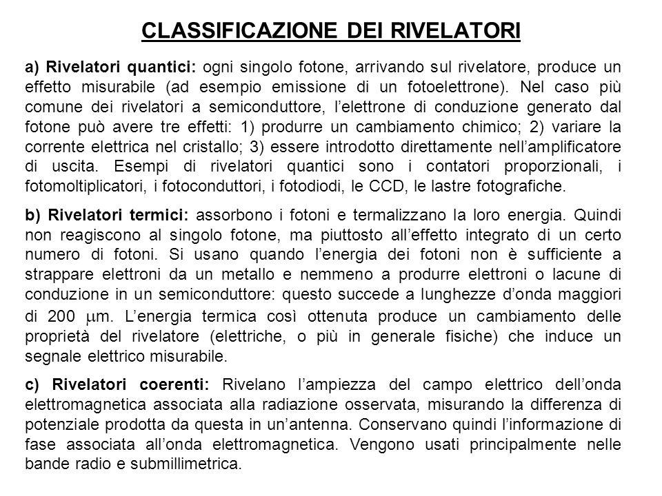 CLASSIFICAZIONE DEI RIVELATORI