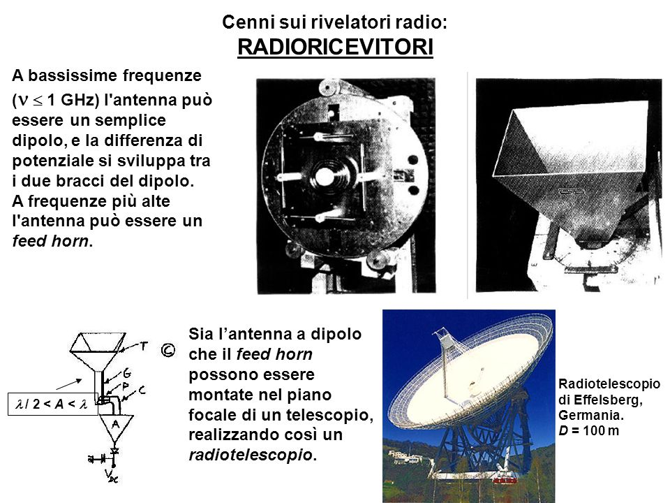 Cenni sui rivelatori radio: RADIORICEVITORI