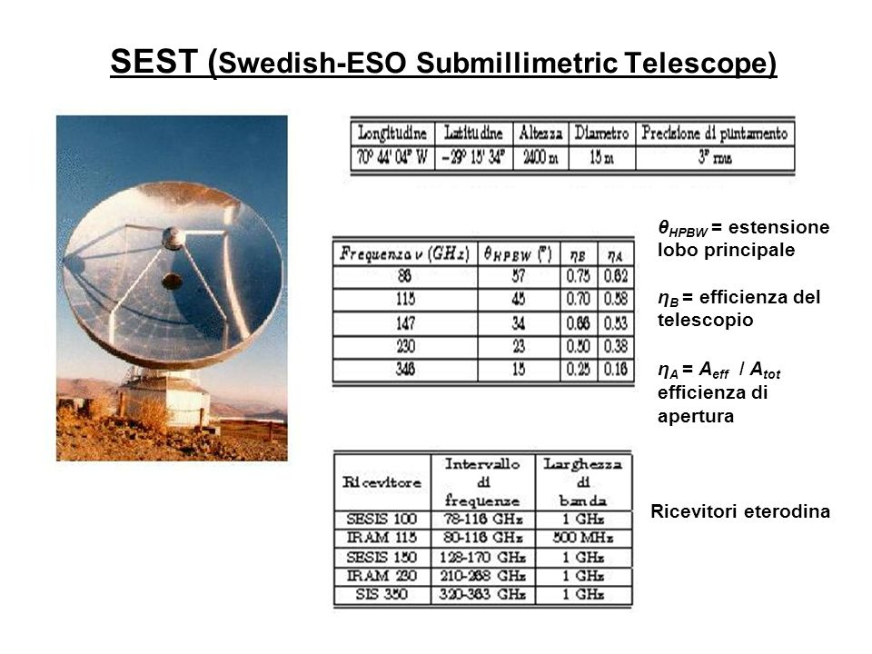 SEST (Swedish-ESO Submillimetric Telescope)
