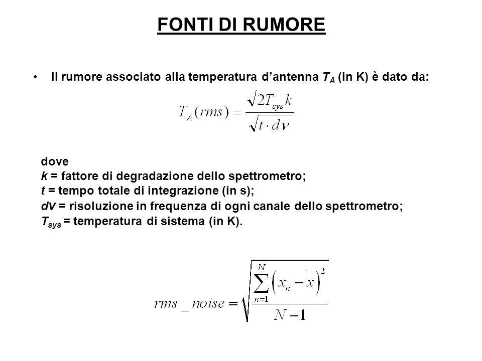 FONTI DI RUMORE Il rumore associato alla temperatura d'antenna TA (in K) è dato da: dove. k = fattore di degradazione dello spettrometro;