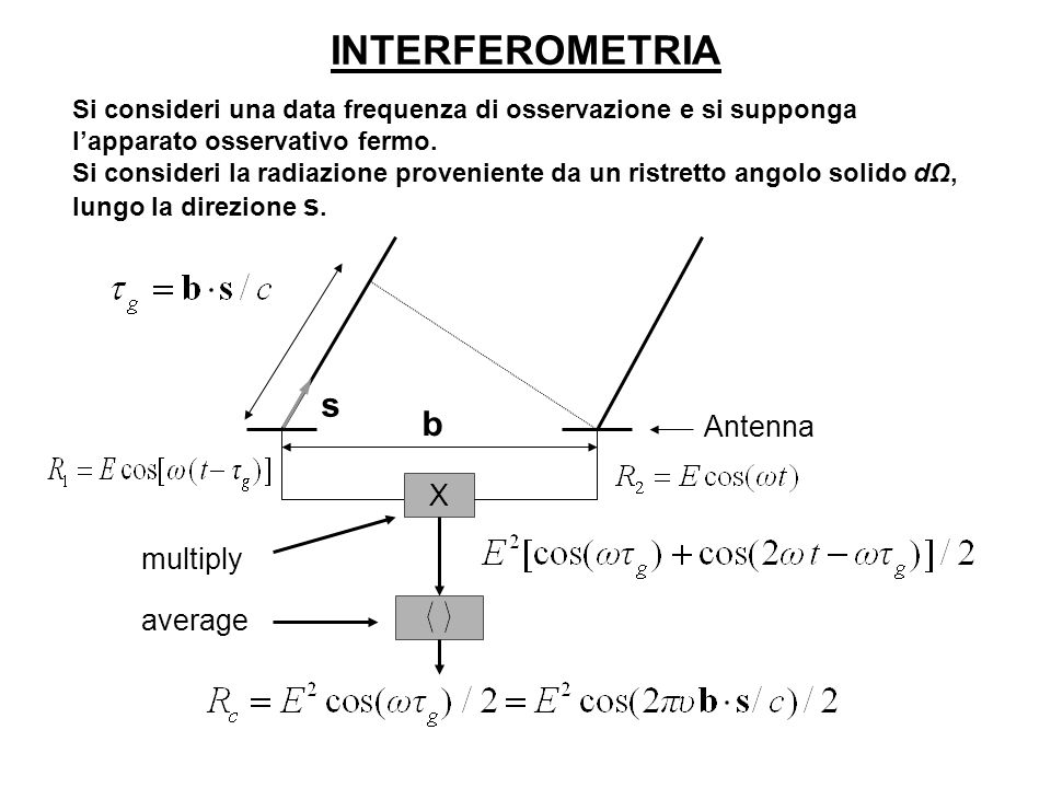INTERFEROMETRIA s b Antenna X multiply average