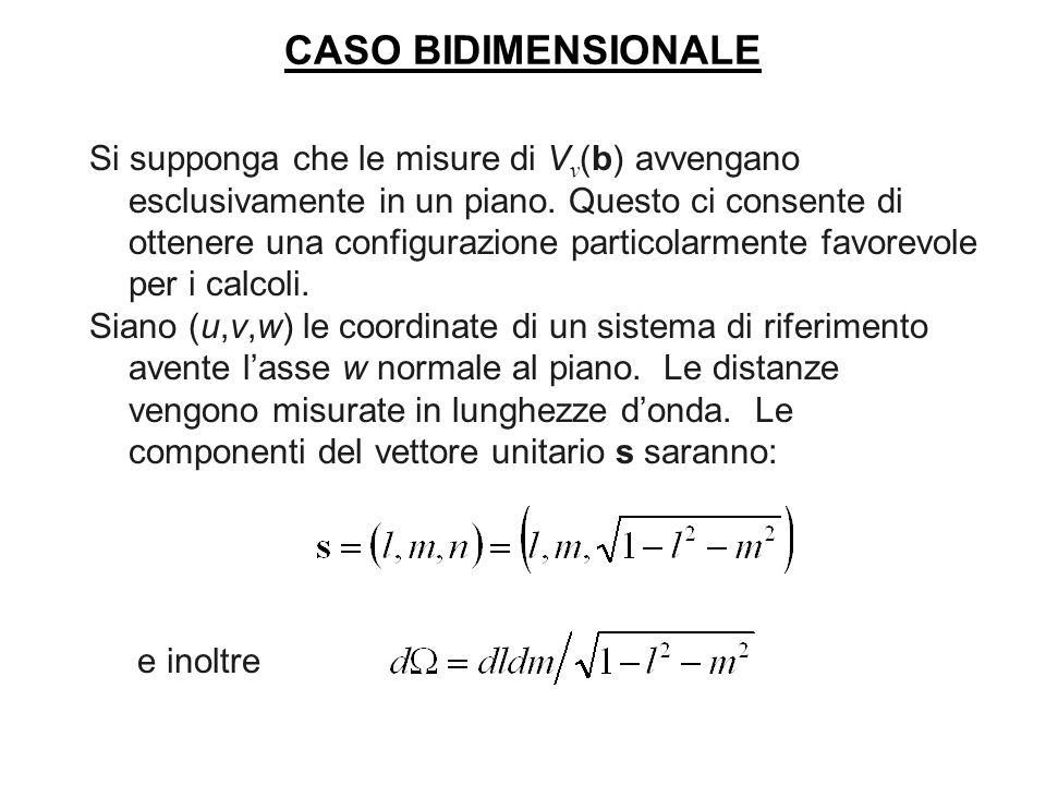 CASO BIDIMENSIONALE