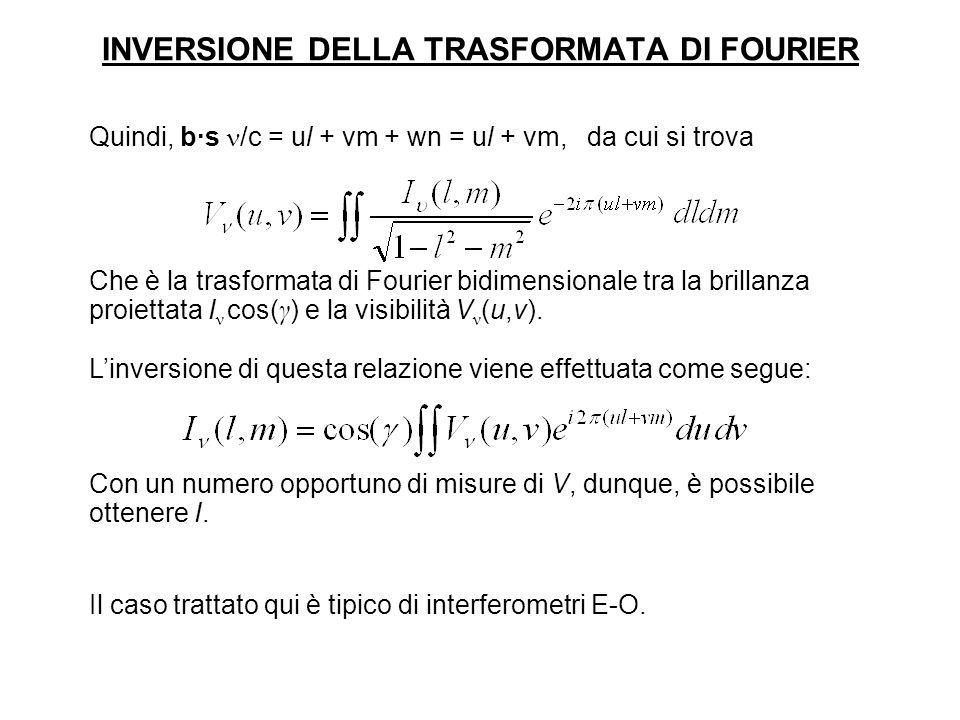 INVERSIONE DELLA TRASFORMATA DI FOURIER