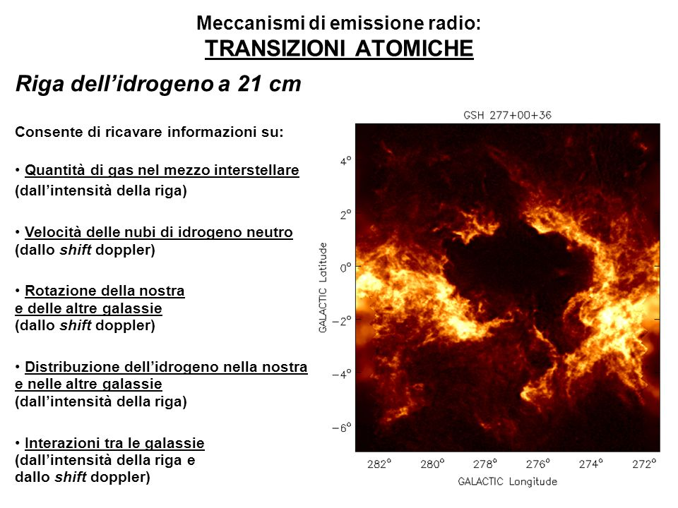 Meccanismi di emissione radio: TRANSIZIONI ATOMICHE