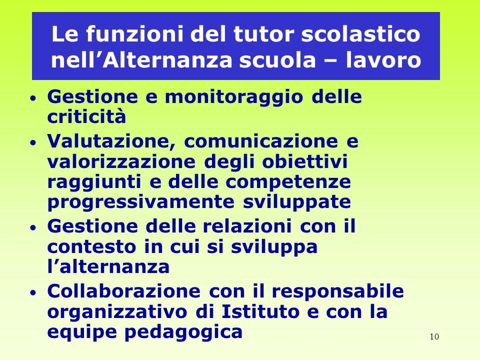 Le funzioni del tutor scolastico nell'Alternanza scuola – lavoro