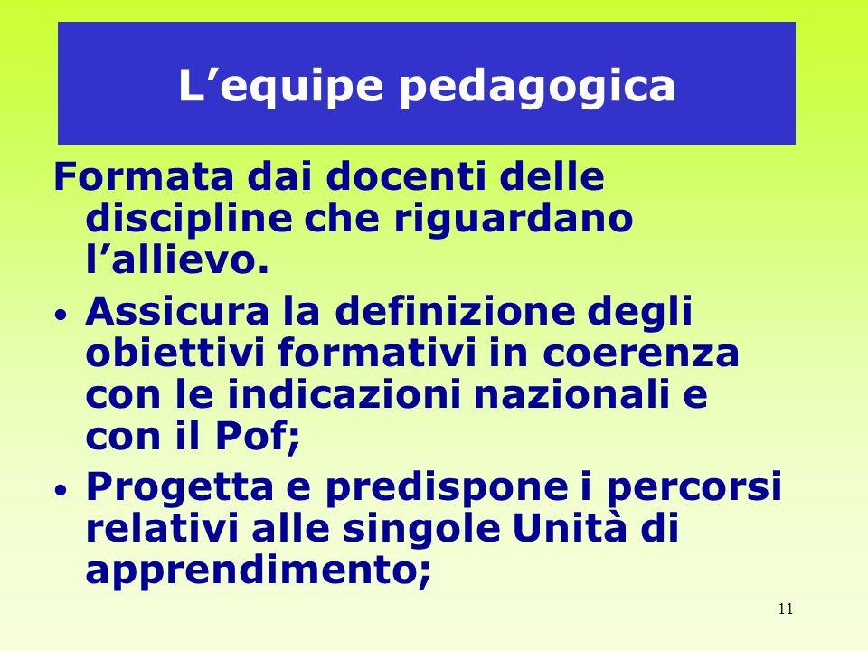 L'equipe pedagogica Formata dai docenti delle discipline che riguardano l'allievo.