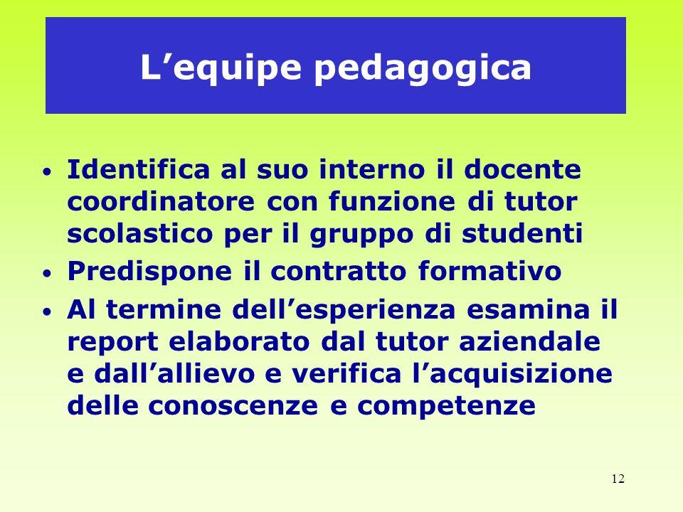 L'equipe pedagogica Identifica al suo interno il docente coordinatore con funzione di tutor scolastico per il gruppo di studenti.