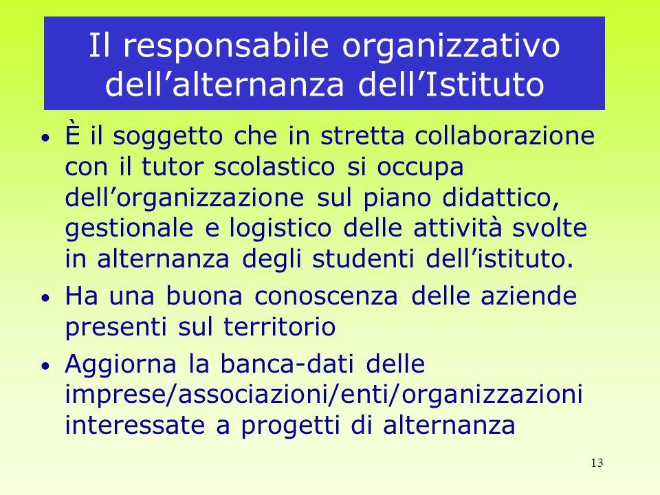 Il responsabile organizzativo dell'alternanza dell'Istituto