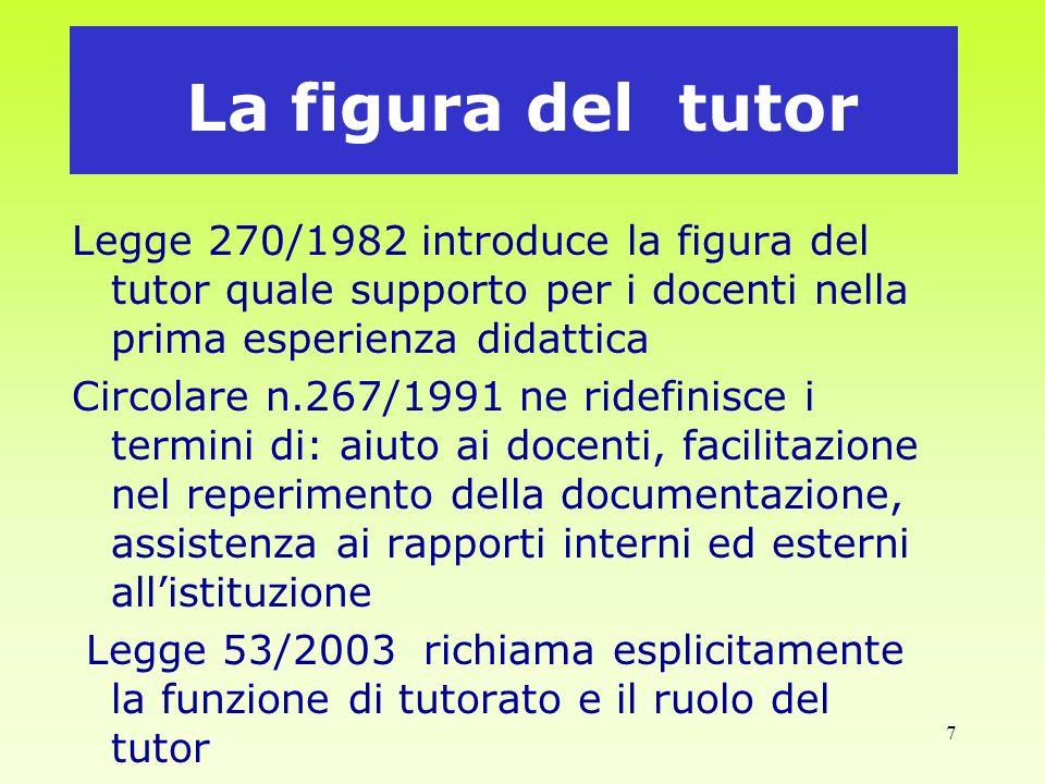 La figura del tutor Legge 270/1982 introduce la figura del tutor quale supporto per i docenti nella prima esperienza didattica.