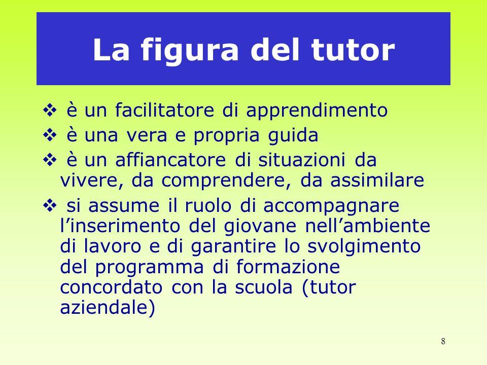 La figura del tutor è un facilitatore di apprendimento