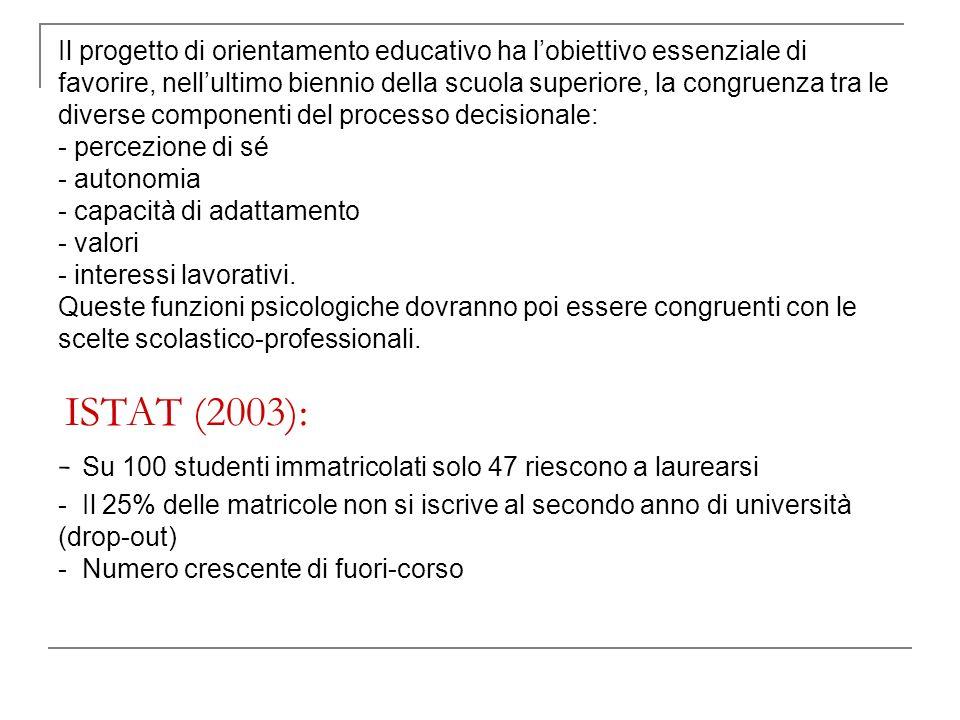 Il progetto di orientamento educativo ha l'obiettivo essenziale di favorire, nell'ultimo biennio della scuola superiore, la congruenza tra le diverse componenti del processo decisionale: - percezione di sé - autonomia - capacità di adattamento - valori - interessi lavorativi.