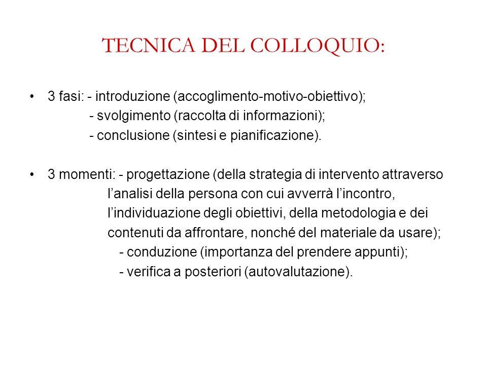 TECNICA DEL COLLOQUIO: