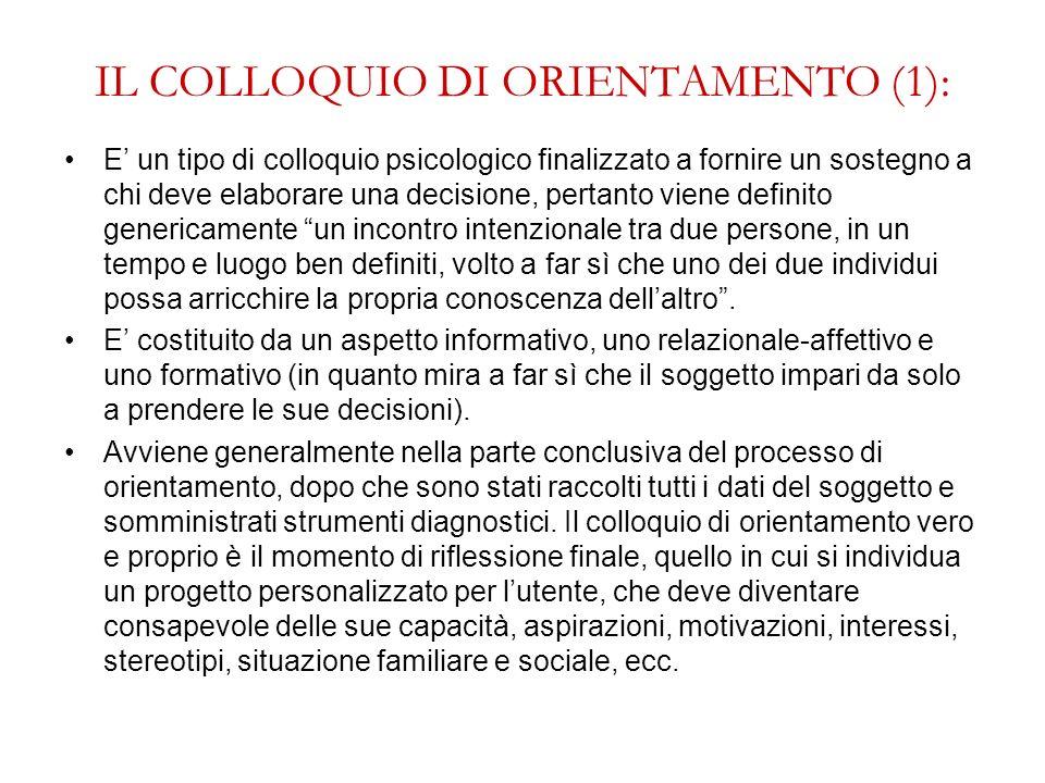 IL COLLOQUIO DI ORIENTAMENTO (1):
