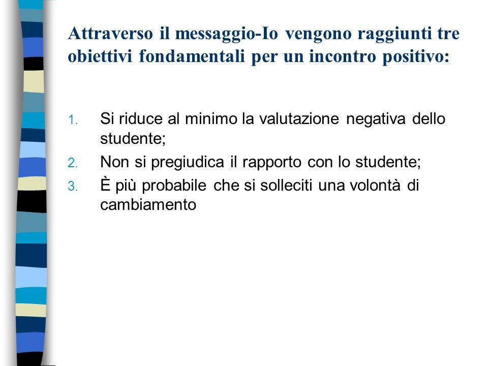 Attraverso il messaggio-Io vengono raggiunti tre obiettivi fondamentali per un incontro positivo:
