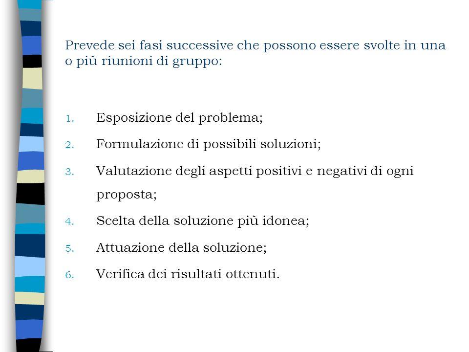 Prevede sei fasi successive che possono essere svolte in una o più riunioni di gruppo: