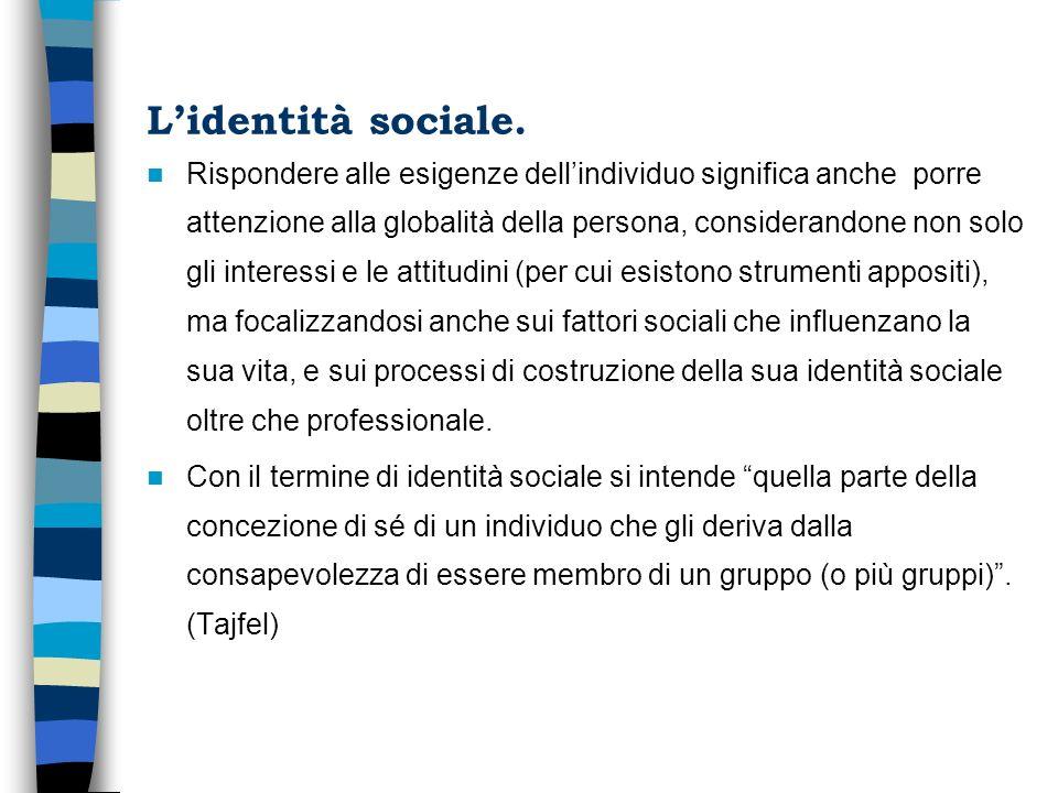 L'identità sociale.