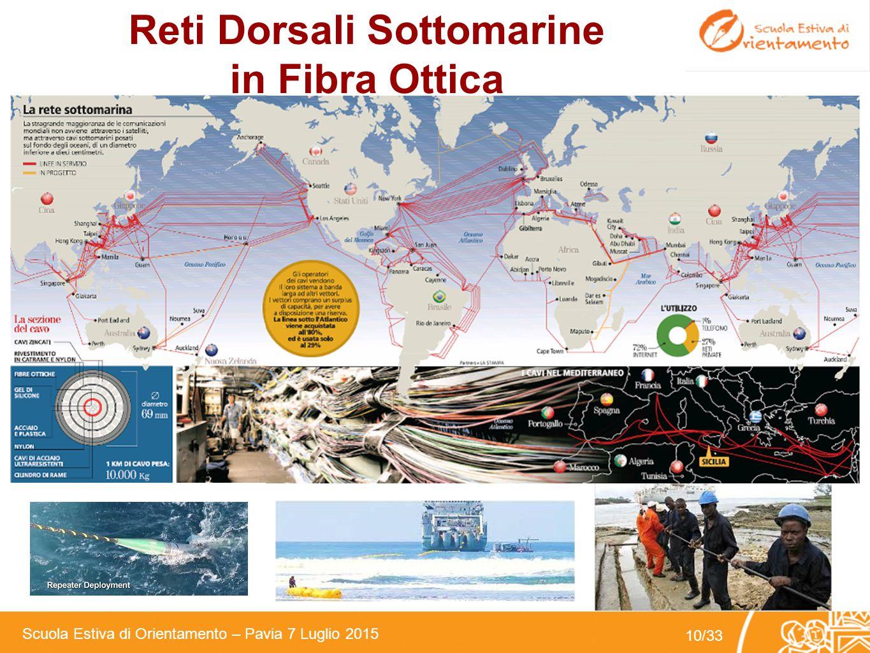 Reti Dorsali Sottomarine in Fibra Ottica