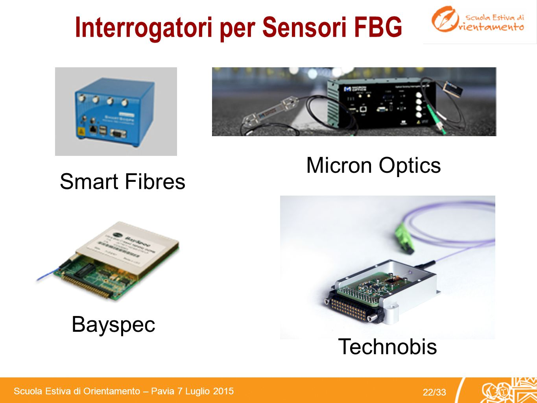 Interrogatori per Sensori FBG