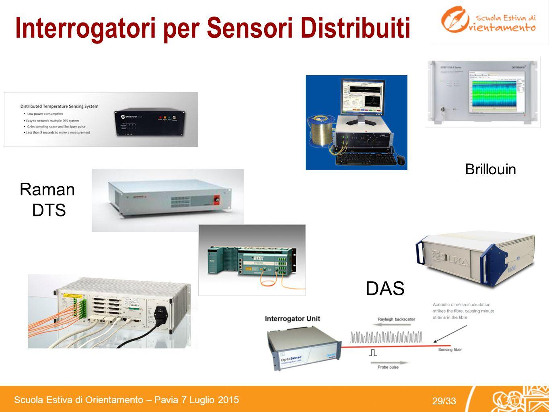 Interrogatori per Sensori Distribuiti