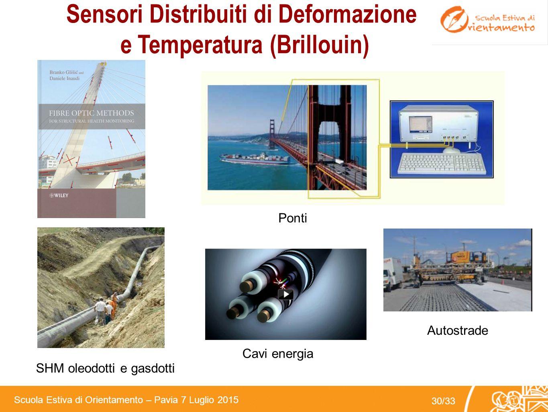 Sensori Distribuiti di Deformazione e Temperatura (Brillouin)