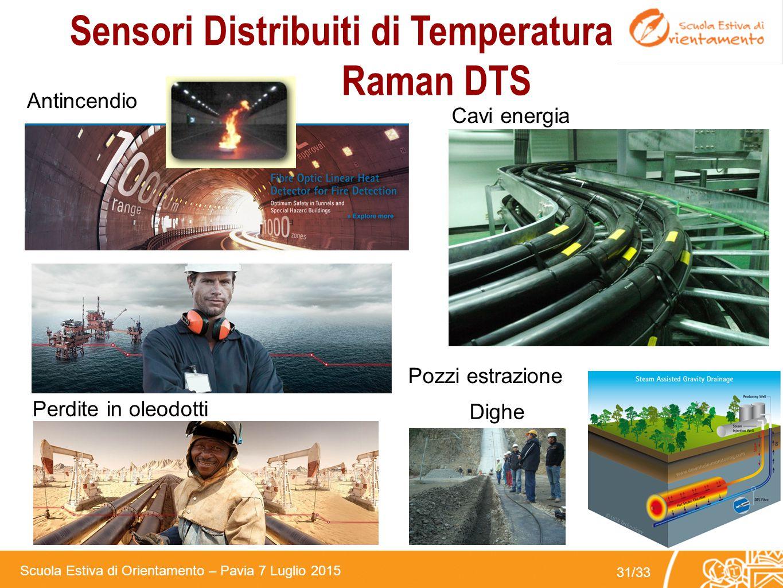Sensori Distribuiti di Temperatura