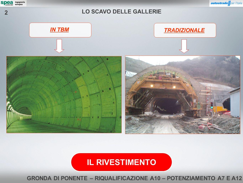 LO SCAVO DELLE GALLERIE