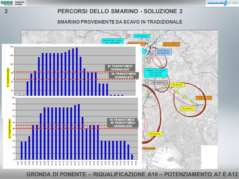PERCORSI DELLO SMARINO - SOLUZIONE 2 3