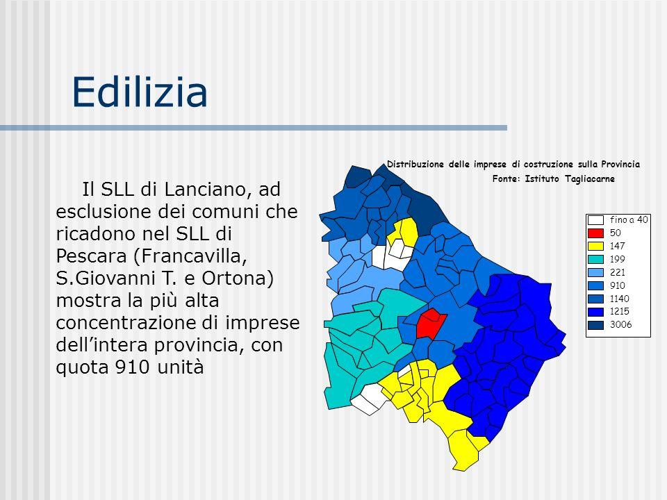 Edilizia Distribuzione delle imprese di costruzione sulla Provincia. fino a 40. 50. 147. 199. 221.