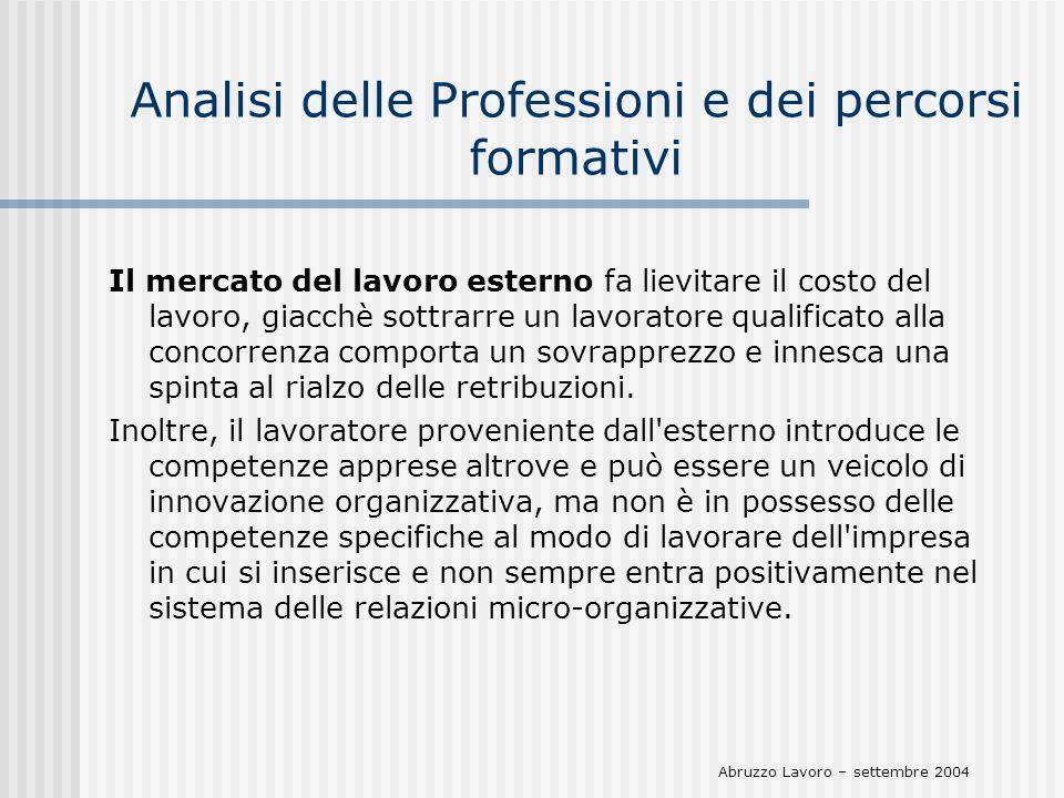 Analisi delle Professioni e dei percorsi formativi