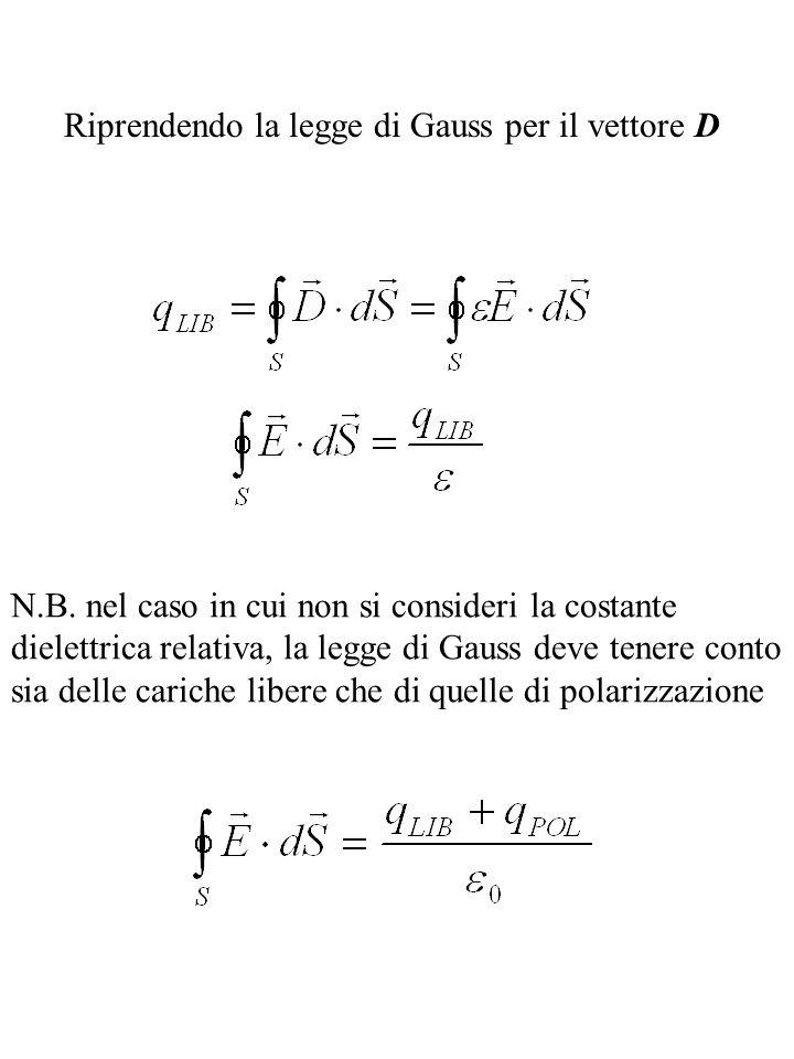 Riprendendo la legge di Gauss per il vettore D