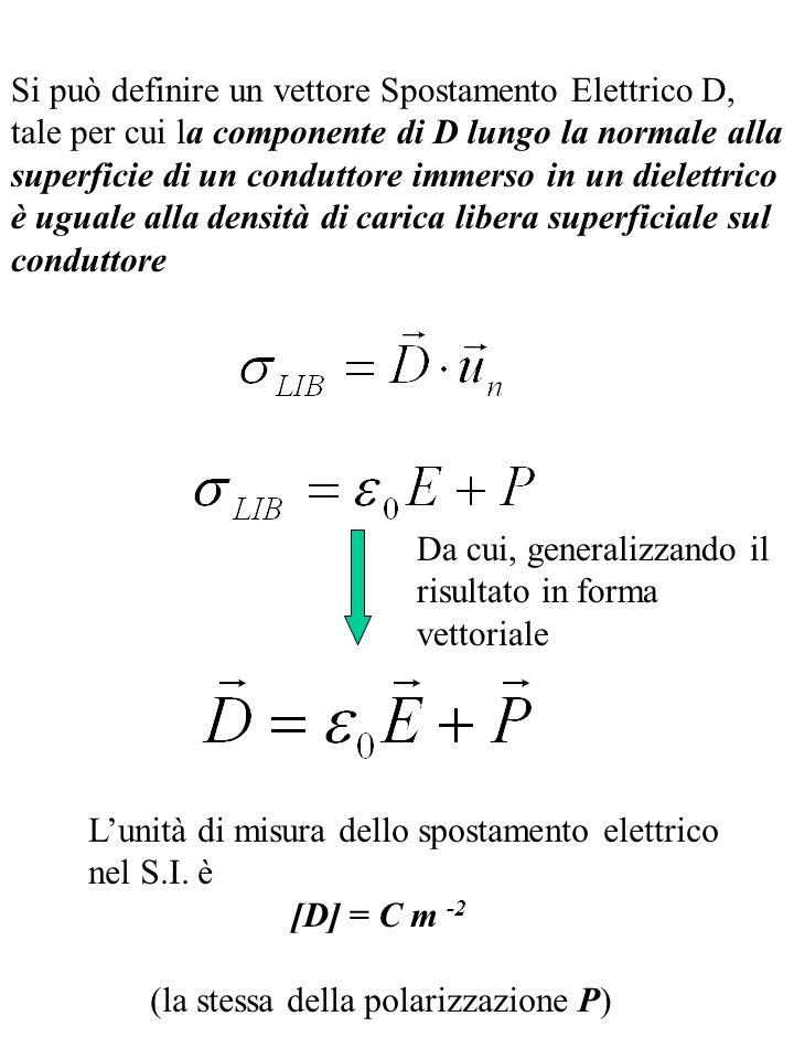 Si può definire un vettore Spostamento Elettrico D,
