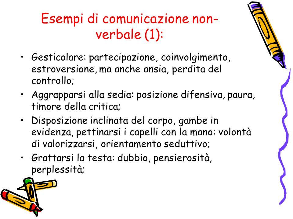 Esempi di comunicazione non-verbale (1):
