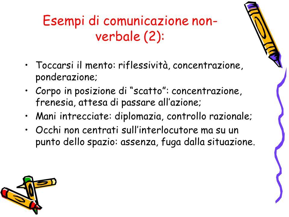 Esempi di comunicazione non-verbale (2):