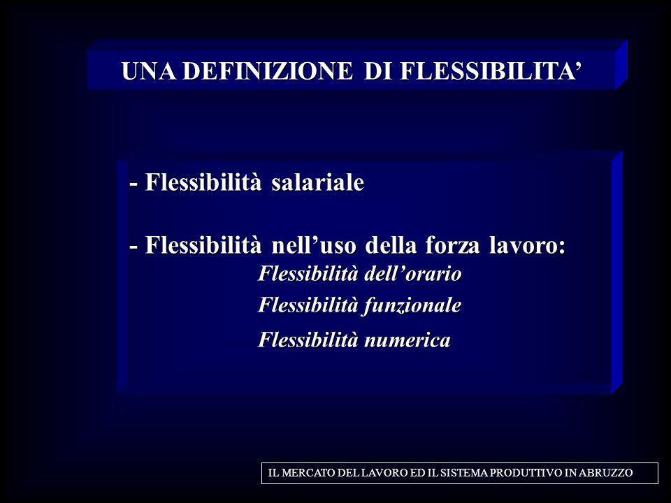 UNA DEFINIZIONE DI FLESSIBILITA'