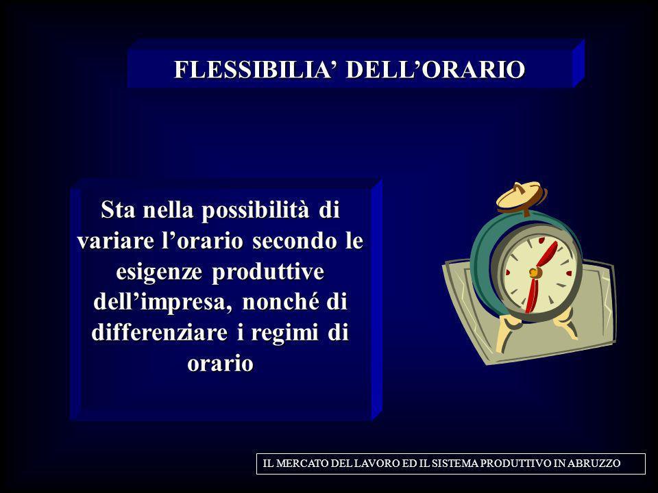FLESSIBILIA' DELL'ORARIO
