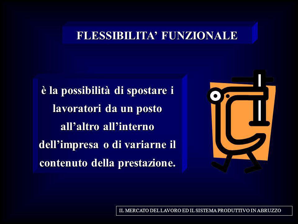 FLESSIBILITA' FUNZIONALE