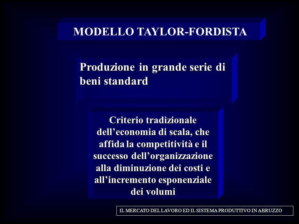 MODELLO TAYLOR-FORDISTA