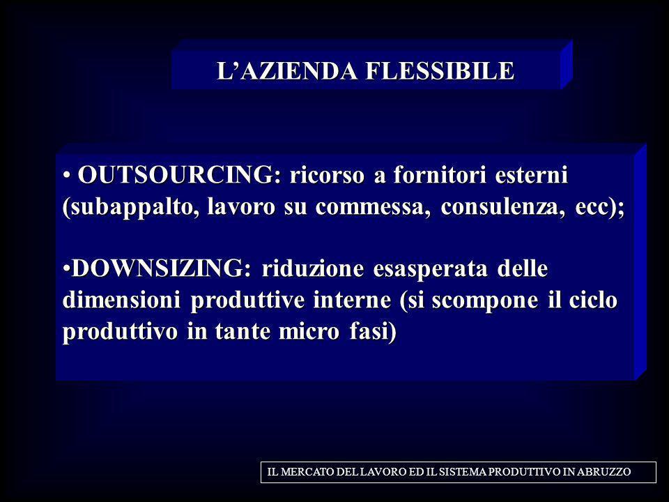 L'AZIENDA FLESSIBILE OUTSOURCING: ricorso a fornitori esterni (subappalto, lavoro su commessa, consulenza, ecc);