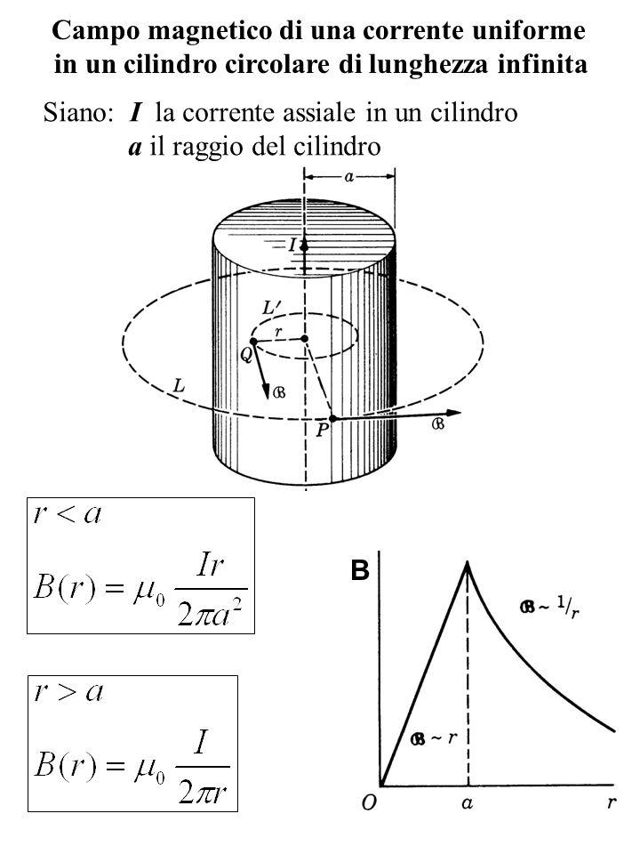 Campo magnetico di una corrente uniforme