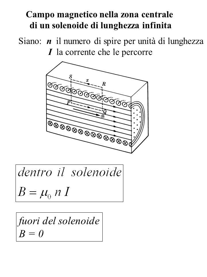 fuori del solenoide B = 0 Campo magnetico nella zona centrale