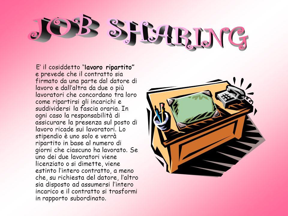 JOB SHARING -