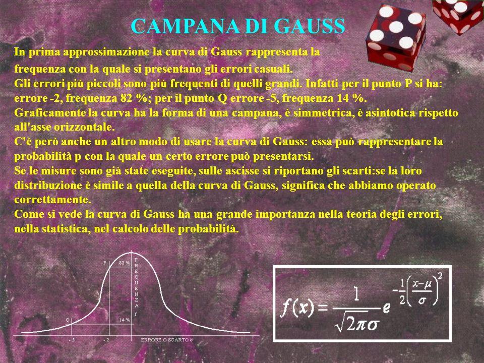 CAMPANA DI GAUSSIn prima approssimazione la curva di Gauss rappresenta la. frequenza con la quale si presentano gli errori casuali.