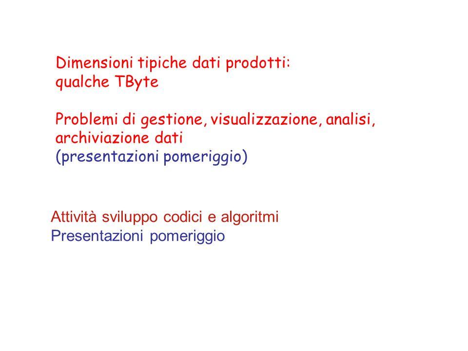 Dimensioni tipiche dati prodotti: