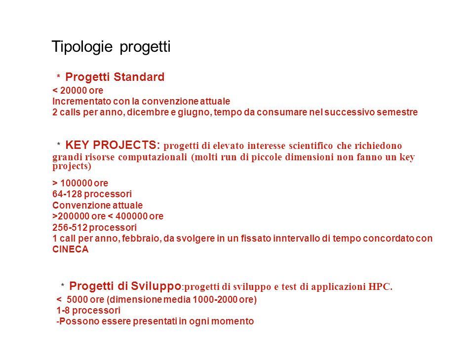 Tipologie progetti * Progetti Standard