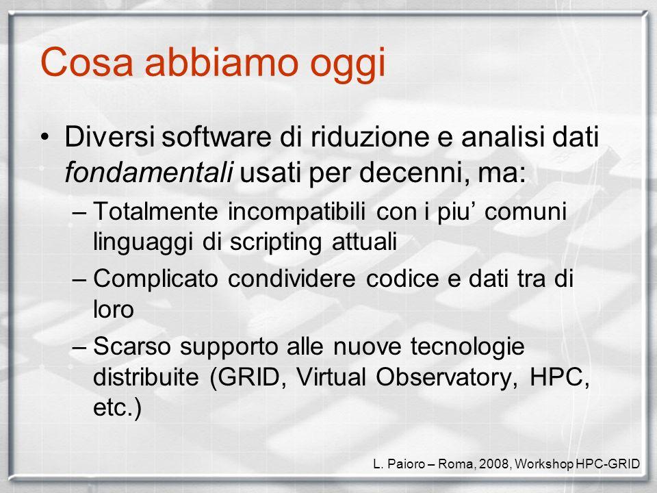 Cosa abbiamo oggi Diversi software di riduzione e analisi dati fondamentali usati per decenni, ma:
