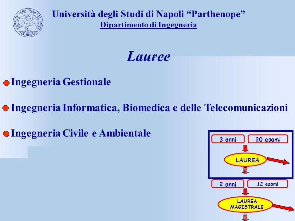 Lauree Ingegneria Gestionale