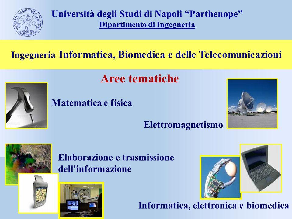 Aree tematiche Università degli Studi di Napoli Parthenope