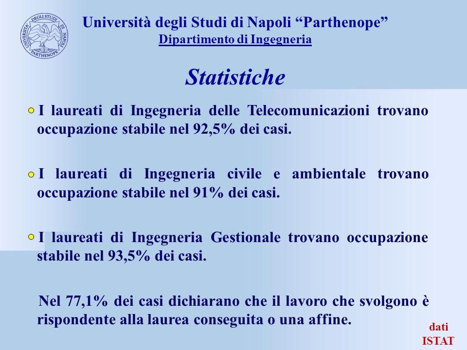 Statistiche Università degli Studi di Napoli Parthenope